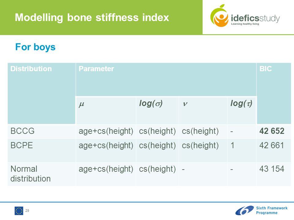 29 Modelling bone stiffness index DistributionParameterBIC  log(  ) log(  ) BCCGage+cs(height)cs(height) -42 652 BCPEage+cs(height)cs(height) 142 661 Normal distribution age+cs(height)cs(height)--43 154 For boys