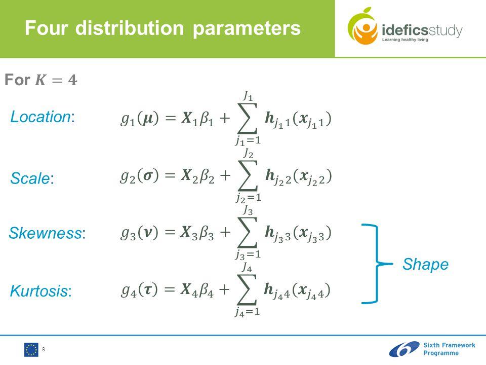 Four distribution parameters 9 Location: Shape Scale: Kurtosis: Skewness: