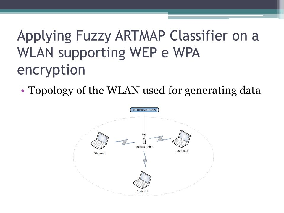 Applying Fuzzy ARTMAP Classifier on a WLAN supporting WEP e WPA encryption Topology of the WLAN used for generating data