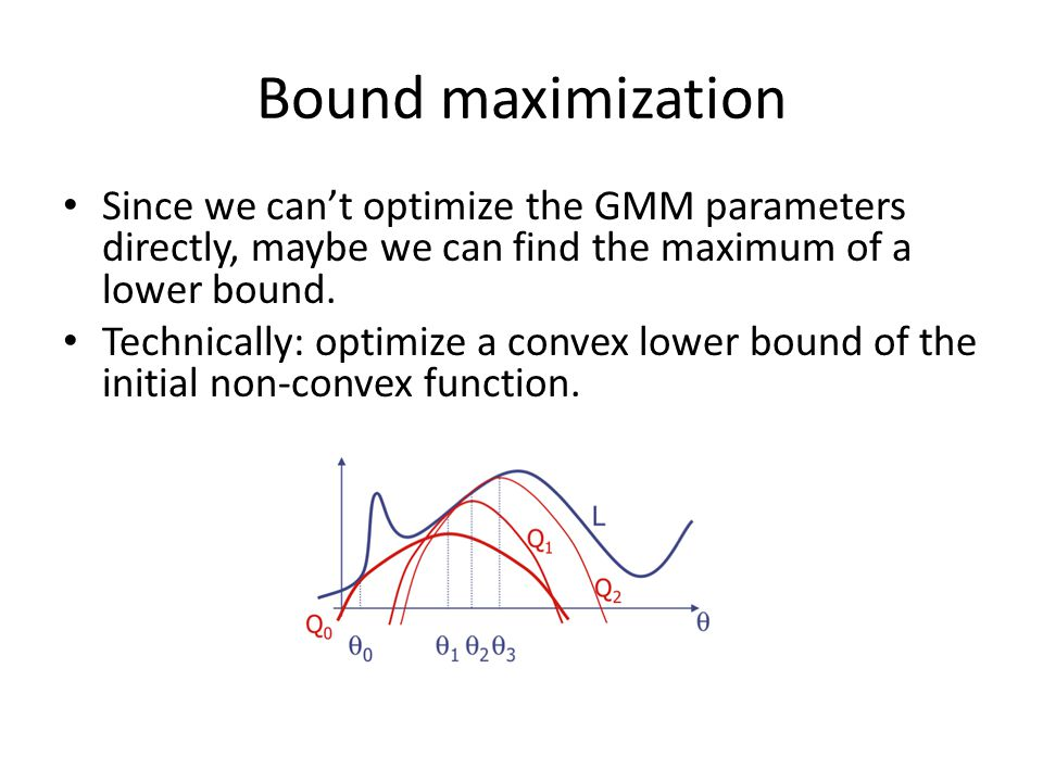 EM on HMMs Standard EM Algorithm – Initialize – E-Step: evaluate expected likelihood – M-Step: reestimate parameters from expected likelihood – Check for convergence
