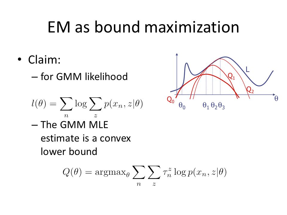EM Correctness Proof Prove that l(x,Θ) ≥ Q(x,Θ) Likelihood function Introduce hidden variable (mixtures in GMM) A fixed value of θ t Jensen's Inequality (coming soon…)