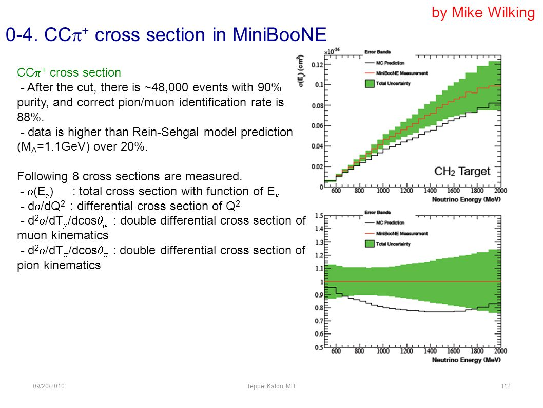 09/20/2010Teppei Katori, MIT111 0-4. CC  + cross section in MiniBooNE by Mike Wilking CC  + event as a background of CCQE events CC  + event withou
