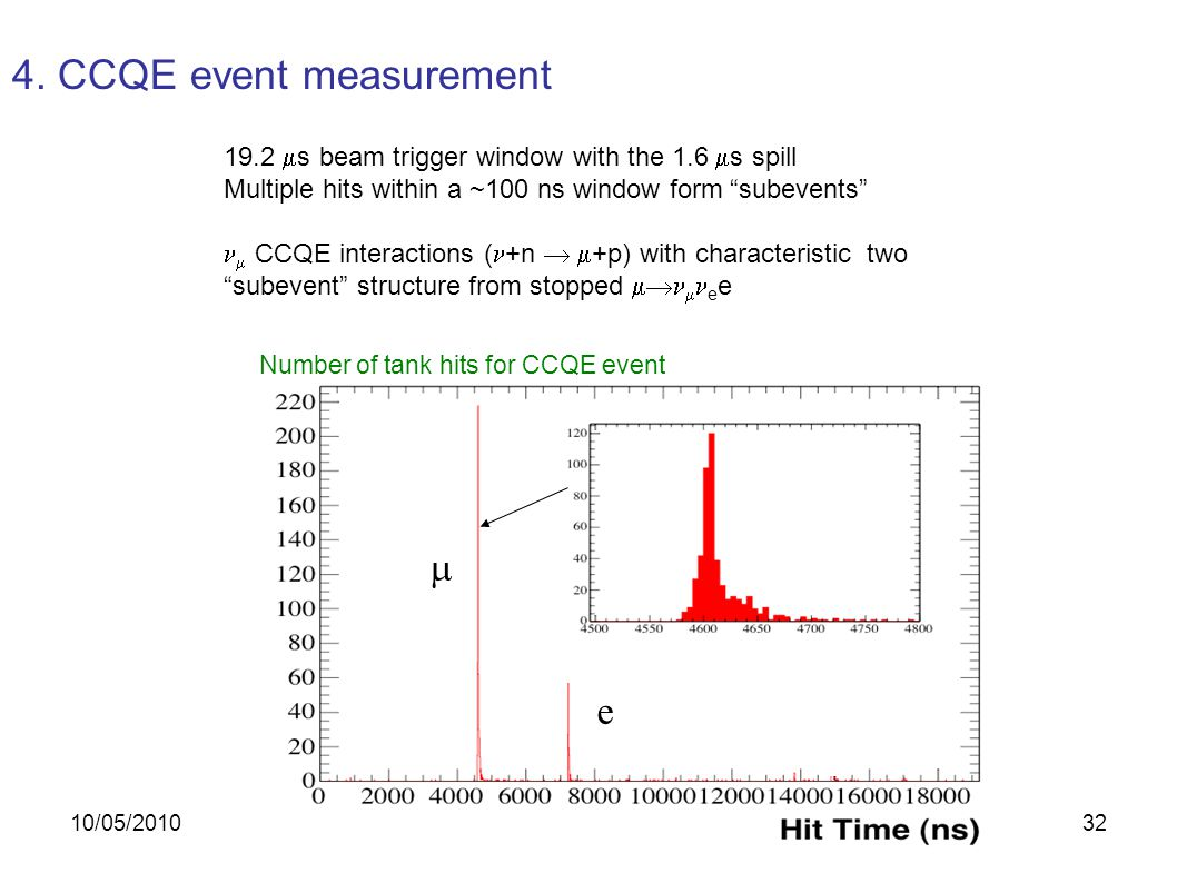 10/05/2010Teppei Katori, MIT31 CCQE (Charged Current Quasi-Elastic) event  charged current quasi-elastic (  CCQE) interaction is the most abundant (~40%) and the fundamental interaction in MiniBooNE detector p  n -beam (Scintillation) Cherenkov 1 12 C MiniBooNE detector (spherical Cherenkov detector) muon like Cherenkov light and subsequent decayed electron (Michel electron) like Cherenkov light are the signal of CCQE event Cherenkov 2 e 4.