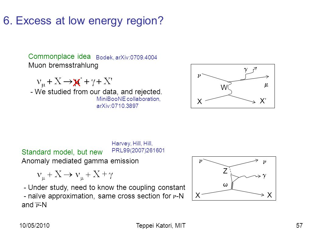 10/05/2010Teppei Katori, MIT56 1. Introduction 2. Neutrino beam 3. Events in the detector 4. Cross section model 5. Oscillation analysis and result 6.