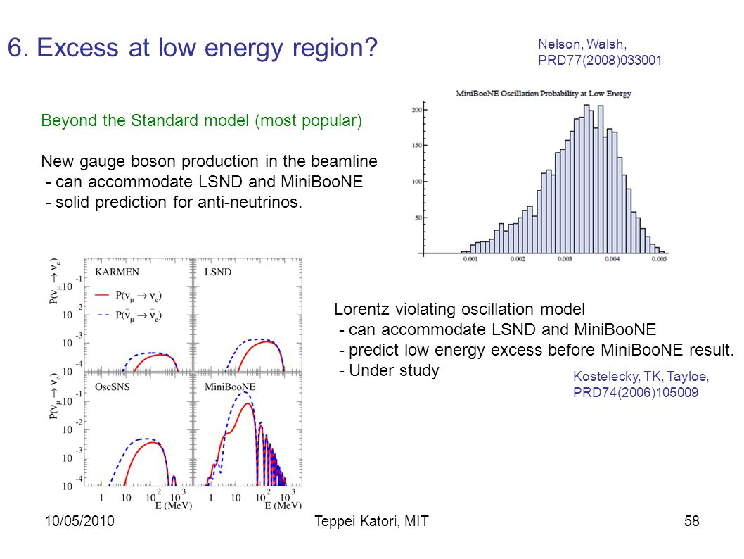 10/05/2010Teppei Katori, MIT57 6. Excess at low energy region.