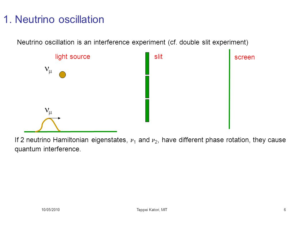 10/05/2010Teppei Katori, MIT5 1. Neutrino oscillation From here, model dependent formalism. In the vacuum, 2 neutrino state effective Hamiltonian has