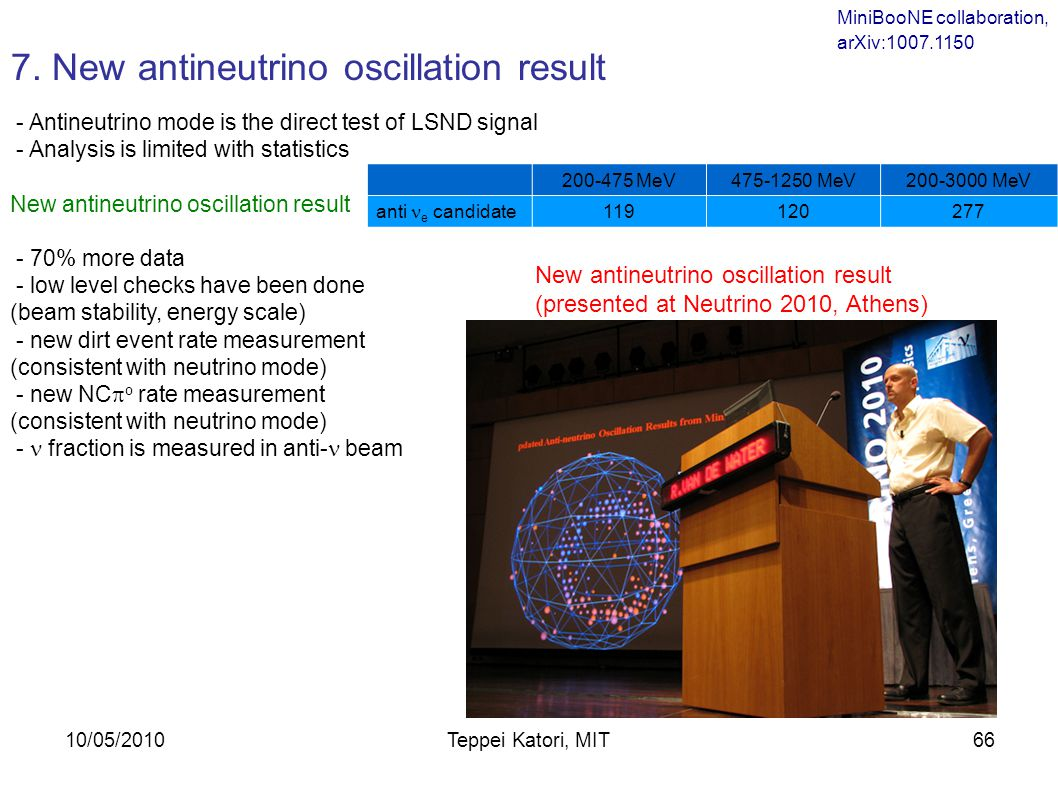 10/05/2010Teppei Katori, MIT65 7. Antineutrino oscillation result Implications So many to say about models to explain low energy excess… - The models