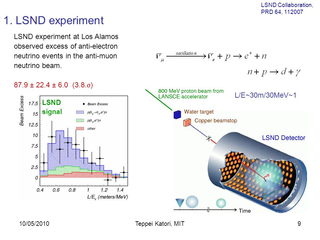 10/05/2010 Neutrino oscillation is an interference experiment (cf.