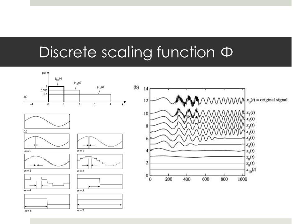 Discrete scaling function Φ