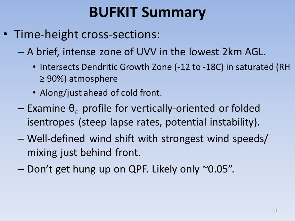 BUFKIT Summary Time-height cross-sections: – A brief, intense zone of UVV in the lowest 2km AGL.