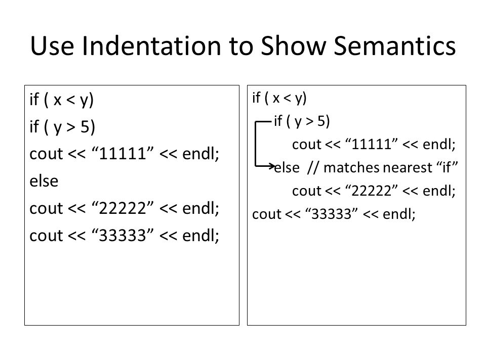 Use Indentation to Show Semantics if ( x < y) if ( y > 5) cout << 11111 << endl; else cout << 22222 << endl; cout << 33333 << endl; if ( x < y) if ( y > 5) cout << 11111 << endl; else // matches nearest if cout << 22222 << endl; cout << 33333 << endl;