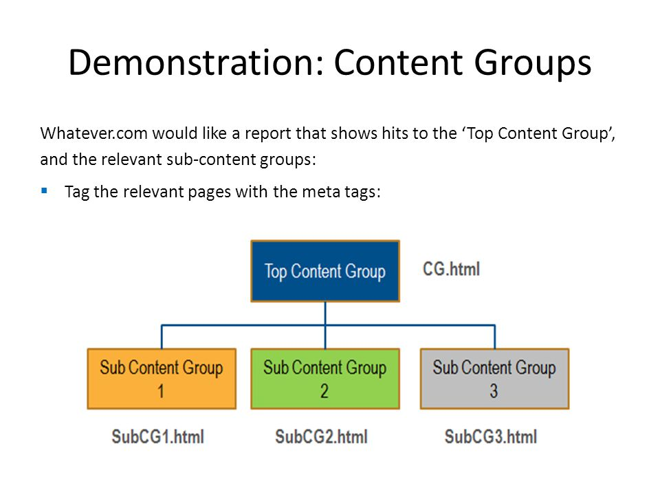 Demonstration: Content Groups Whatever.com would like a report that shows hits to the 'Top Content Group', and the relevant sub-content groups:  Tag the relevant pages with the meta tags: