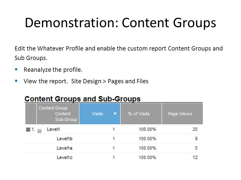 Demonstration: Content Groups Edit the Whatever Profile and enable the custom report Content Groups and Sub Groups.