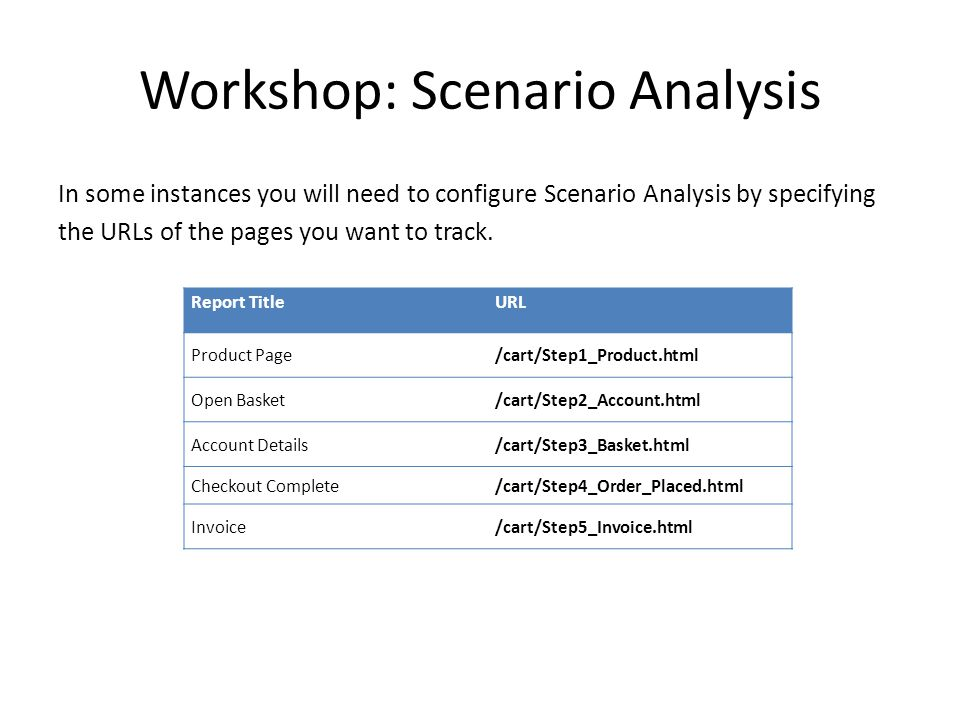Workshop: Scenario Analysis In some instances you will need to configure Scenario Analysis by specifying the URLs of the pages you want to track.