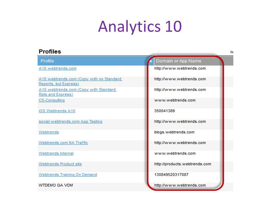 Analytics 10