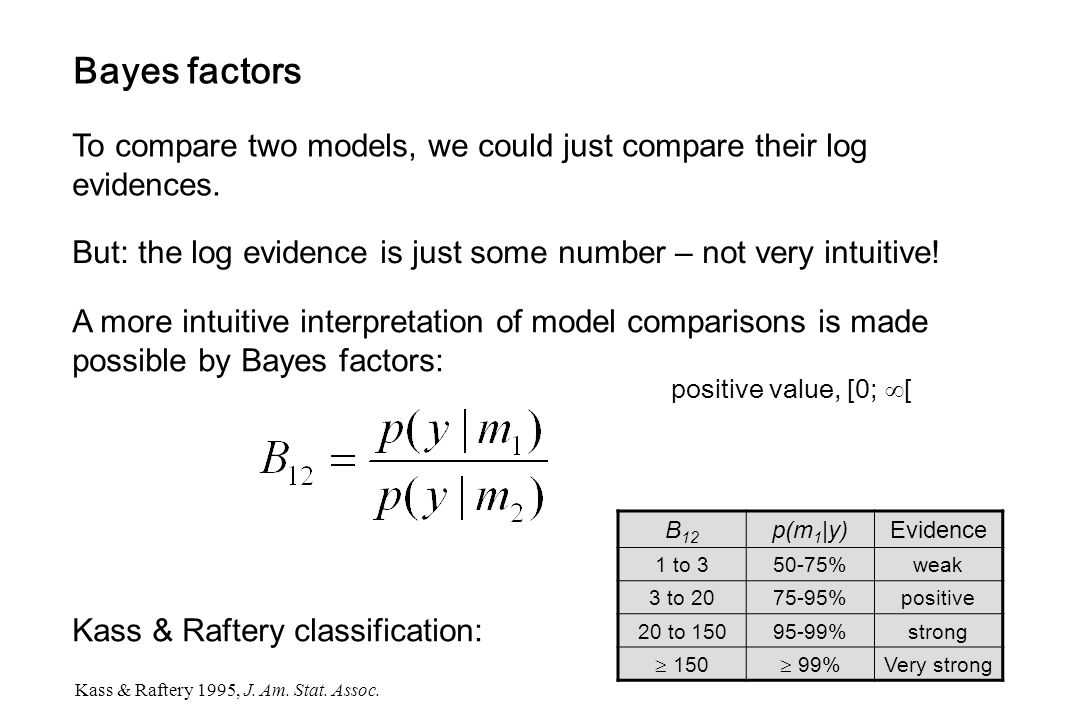 Bayes factors positive value, [0;  [ But: the log evidence is just some number – not very intuitive! A more intuitive interpretation of model compar