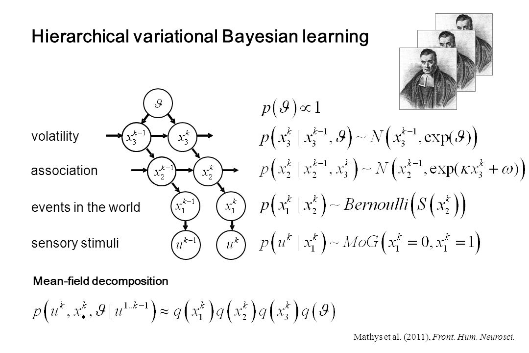 events in the world association volatility Hierarchical variational Bayesian learning sensory stimuli Mean-field decomposition Mathys et al. (2011), F