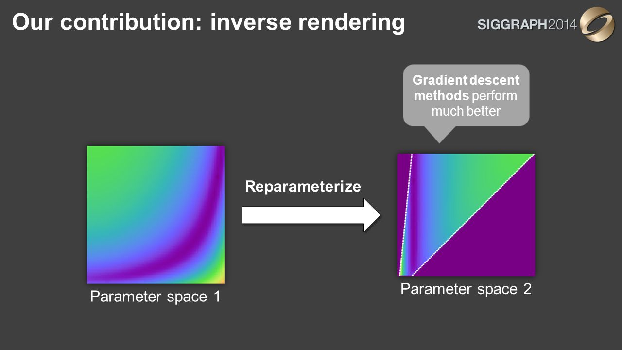 Our contribution: inverse rendering Parameter space 1 Reparameterize Parameter space 2 Gradient descent methods perform much better
