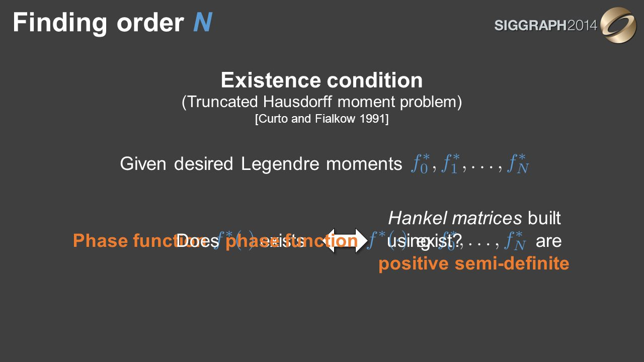 Finding order N Given desired Legendre moments (Truncated Hausdorff moment problem) [Curto and Fialkow 1991] Phase function Hankel matrices built using are positive semi-definite exists Existence condition Does phase function exist
