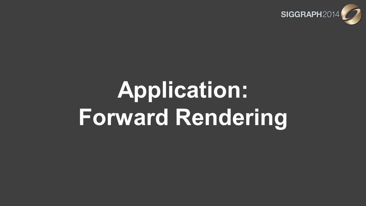 Application: Forward Rendering