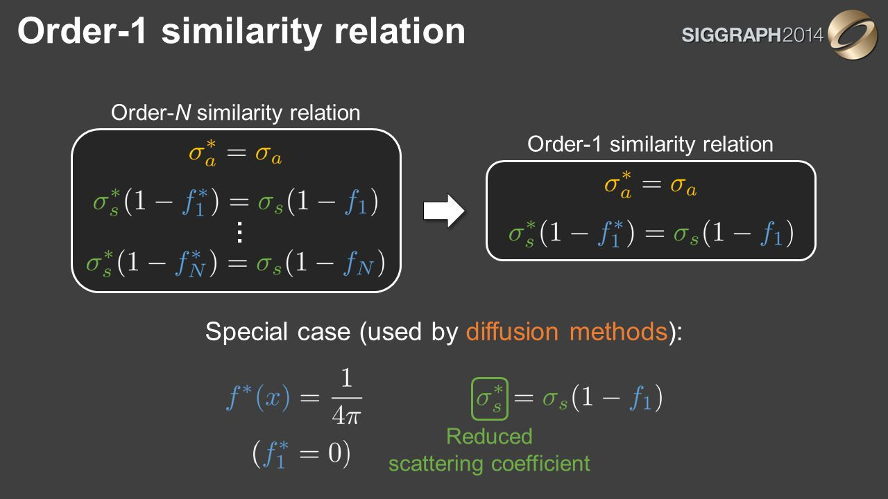 Order-1 similarity relation Reduced scattering coefficient Special case (used by diffusion methods): Order-N similarity relation …