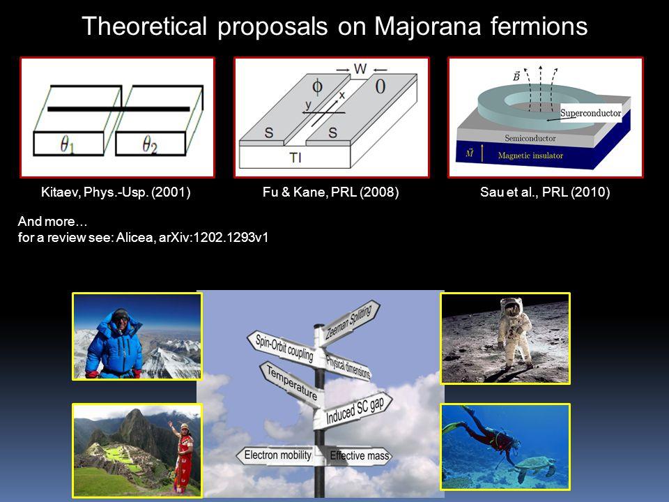 Fu & Kane, PRL (2008)Sau et al., PRL (2010) And more… for a review see: Alicea, arXiv:1202.1293v1 Kitaev, Phys.-Usp.
