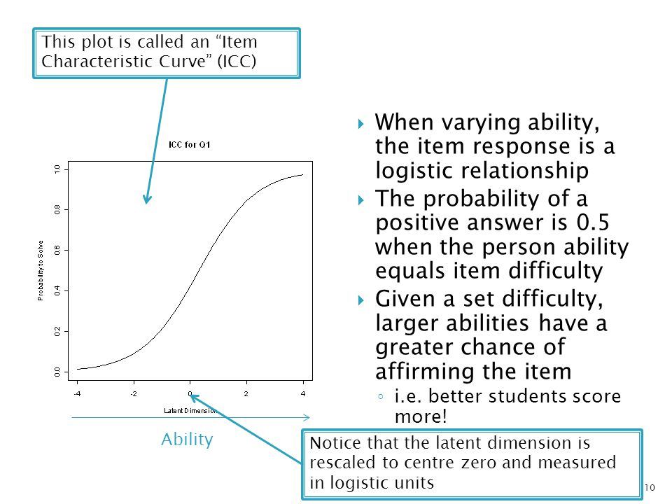  When varying ability, the item response is a logistic relationship  The probability of a positive answer is 0.5 when the person ability equals item
