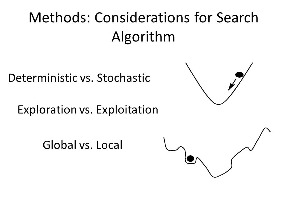Methods: Considerations for Search Algorithm Global vs.
