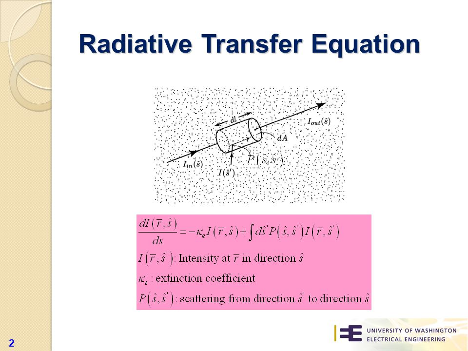 Radiative Transfer Equation 2