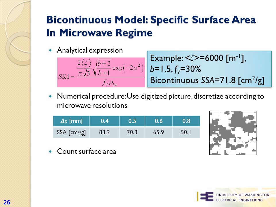 Bicontinuous Model: Specific Surface Area In Microwave Regime Analytical expression Numerical procedure: Use digitized picture, discretize according to microwave resolutions Count surface area 26 Δx [mm] 0.40.50.60.8 SSA [cm 2 /g]83.270.365.950.1 Example: =6000 [m -1 ], b=1.5, f V =30% Bicontinuous SSA=71.8 [cm 2 /g] Example: =6000 [m -1 ], b=1.5, f V =30% Bicontinuous SSA=71.8 [cm 2 /g]