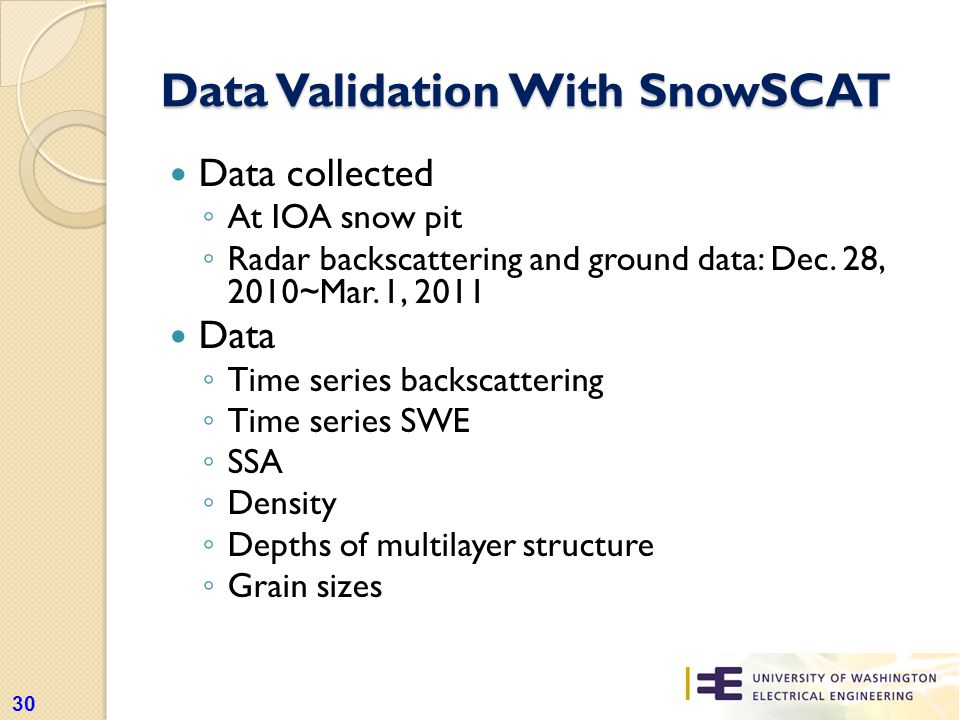 Data Validation With SnowSCAT Data collected ◦ At IOA snow pit ◦ Radar backscattering and ground data: Dec.