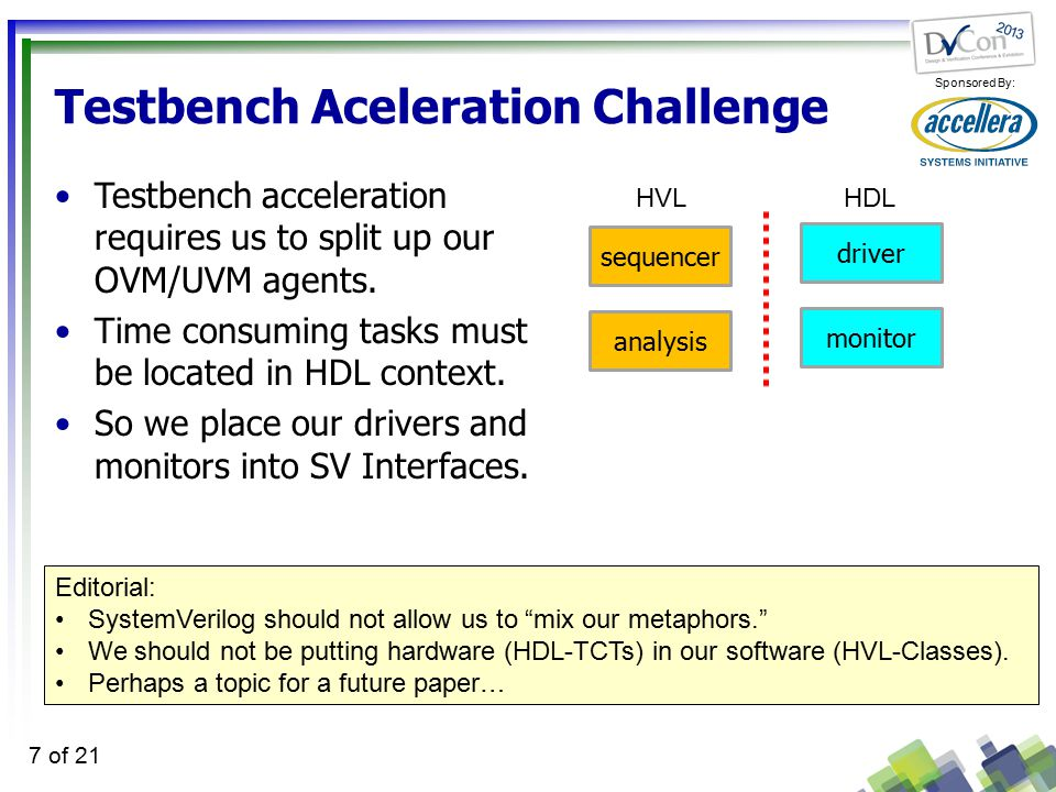 Sponsored By: 7 of 21 Testbench Aceleration Challenge Testbench acceleration requires us to split up our OVM/UVM agents.