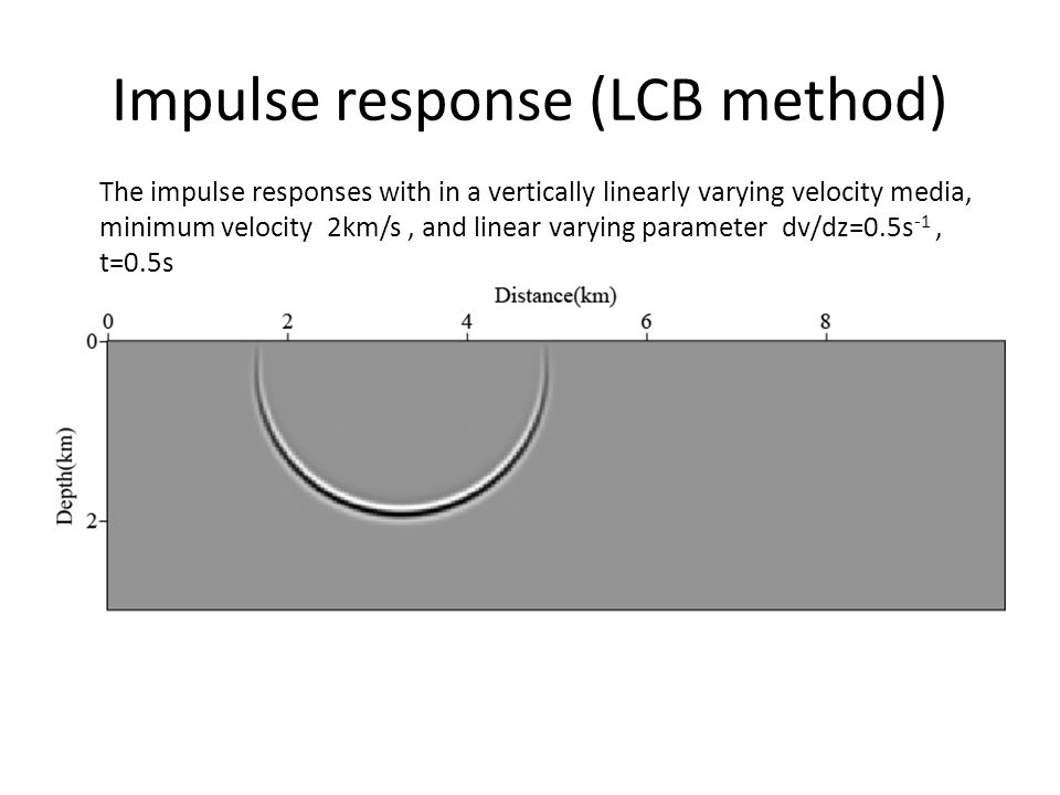 Impulse response (LCB method) The impulse responses with in a vertically linearly varying velocity media, minimum velocity 2km/s, and linear varying parameter dv/dz=0.5s -1, t=0.5s