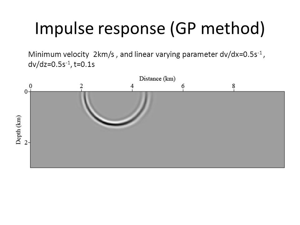 Impulse response (GP method) Minimum velocity 2km/s, and linear varying parameter dv/dx=0.5s -1, dv/dz=0.5s -1, t=0.1s