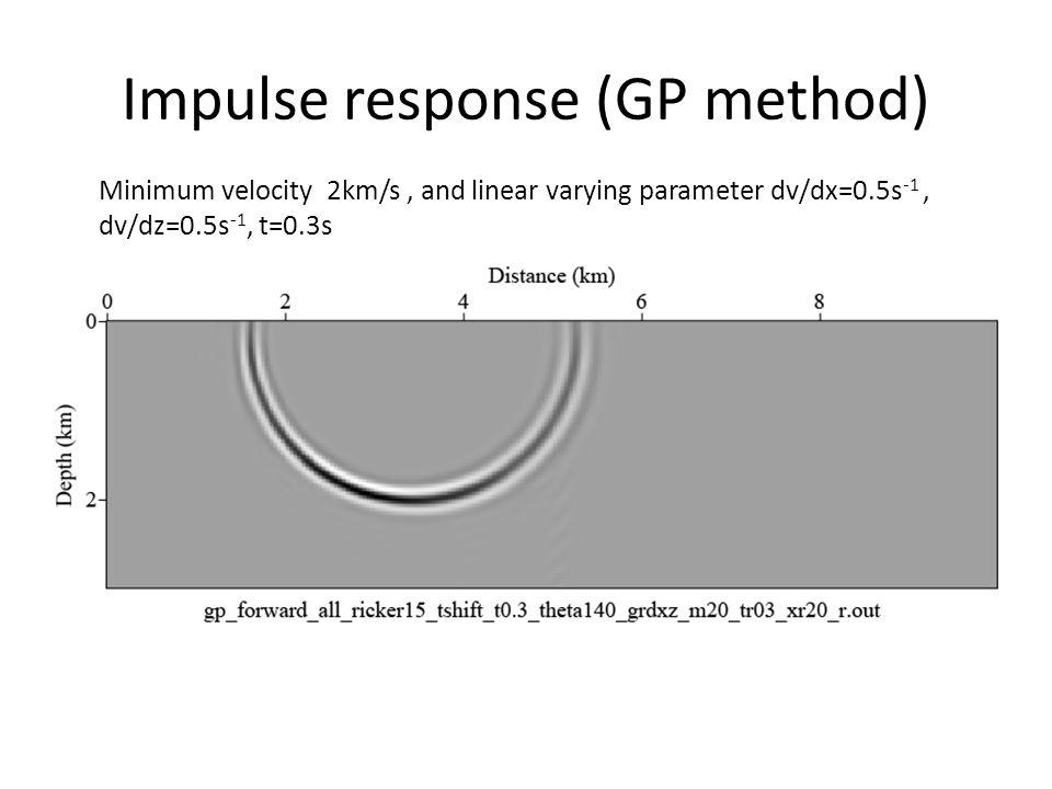 Impulse response (GP method) Minimum velocity 2km/s, and linear varying parameter dv/dx=0.5s -1, dv/dz=0.5s -1, t=0.3s