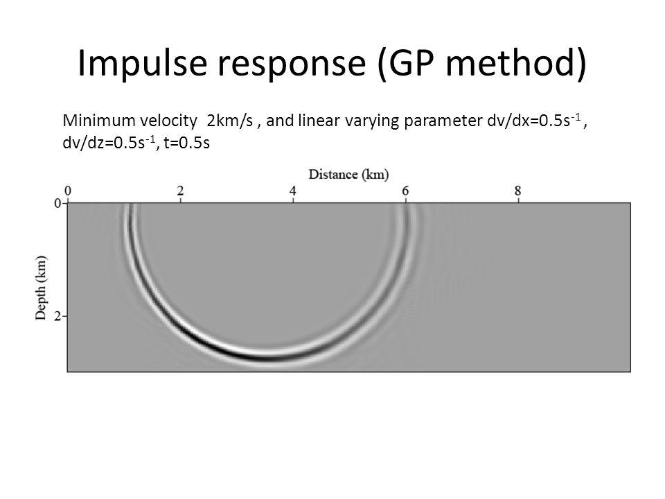 Impulse response (GP method) Minimum velocity 2km/s, and linear varying parameter dv/dx=0.5s -1, dv/dz=0.5s -1, t=0.5s