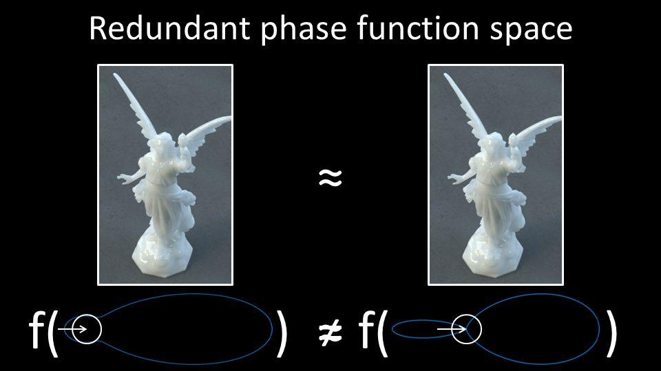 f( ) Redundant phase function space ≈ ≠ 12 ≈