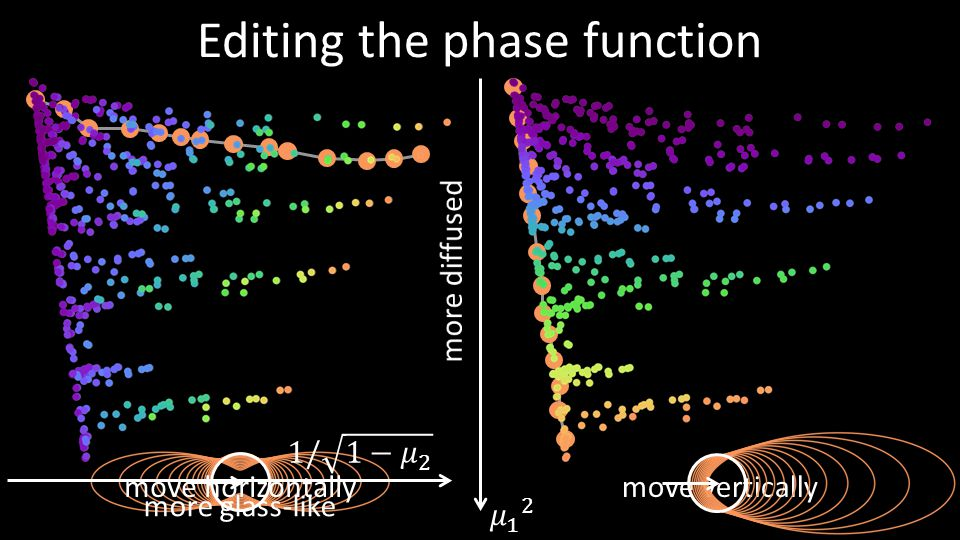 Editing the phase function move horizontallymove vertically 37 more glass-like