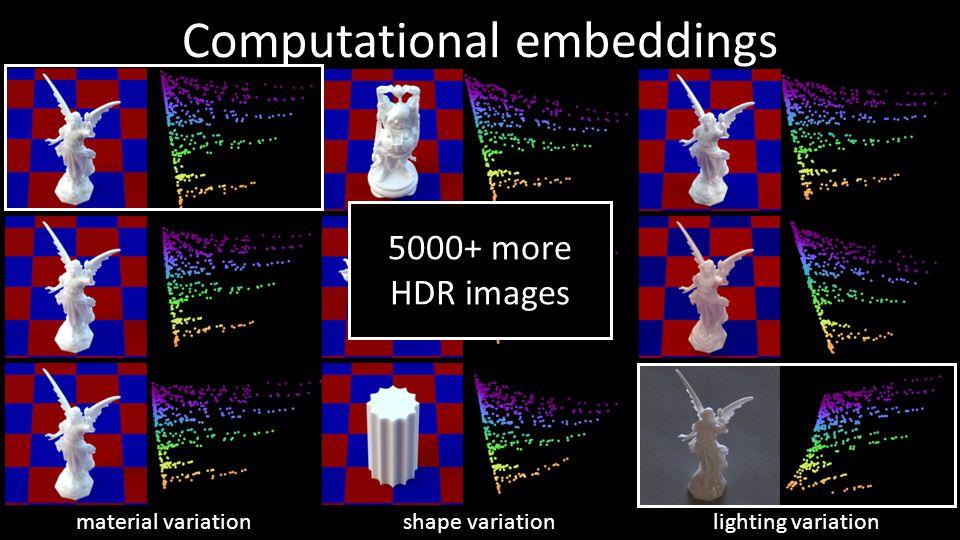 Computational embeddings material variationshape variationlighting variation 5000+ more HDR images
