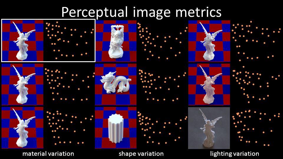 Perceptual image metrics material variationshape variationlighting variation