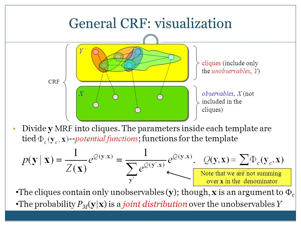 General CRF: visualization Divide y MRF into cliques.