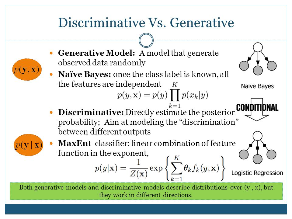 Discriminative Vs. Generative Generative Model: A model that generate observed data randomly Naïve Bayes: once the class label is known, all the featu