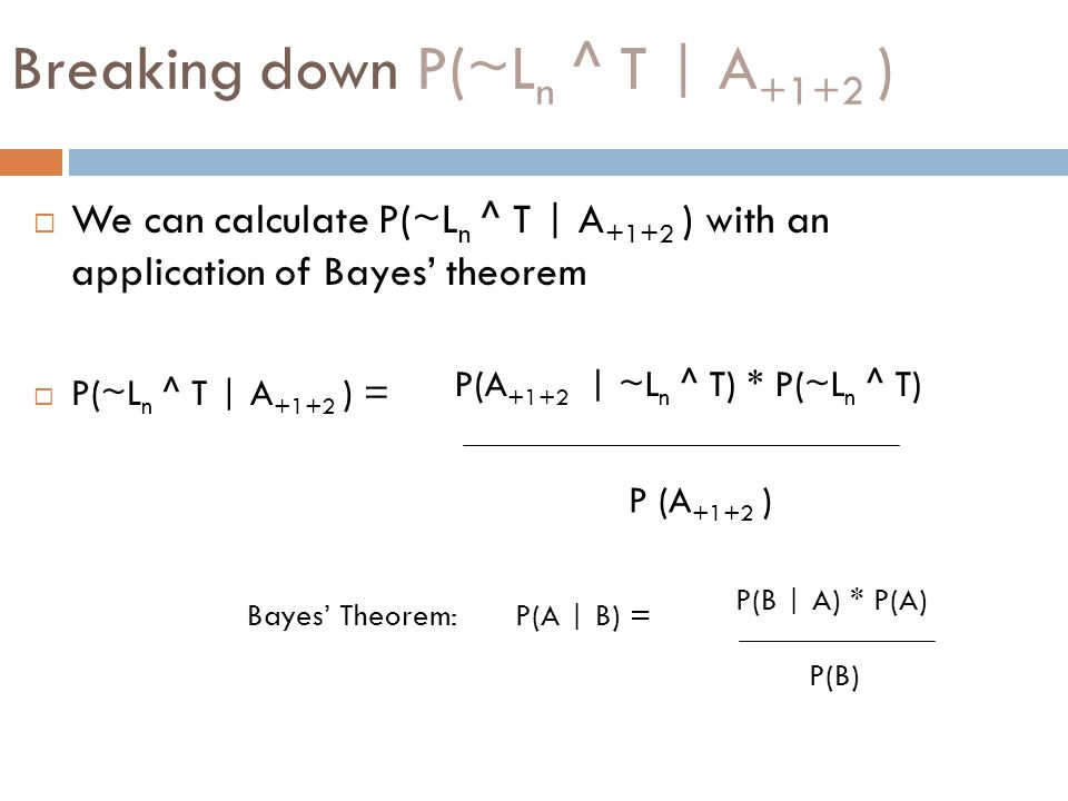 Breaking down P(~L n ^ T | A +1+2 )  We can calculate P(~L n ^ T | A +1+2 ) with an application of Bayes' theorem  P(~L n ^ T | A +1+2 ) = Bayes' Theorem: P(A | B) = P(A +1+2 | ~L n ^ T) * P(~L n ^ T) P (A +1+2 ) P(B | A) * P(A) P(B)
