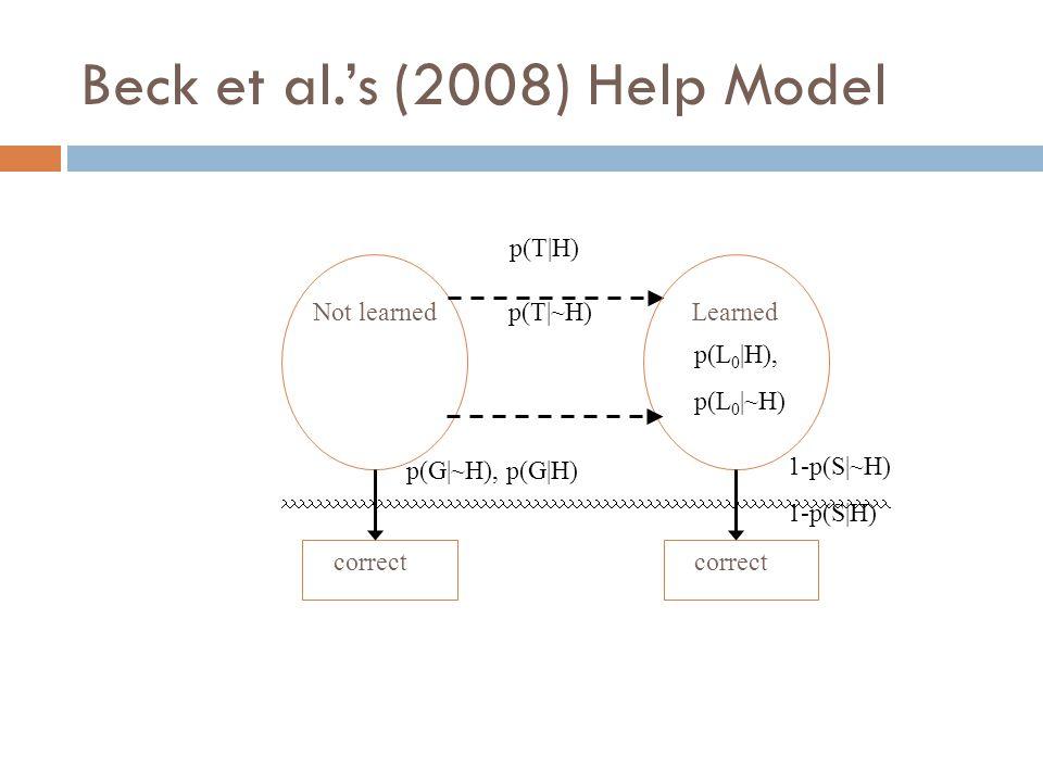 Beck et al.'s (2008) Help Model Not learnedLearned p(T|H) correct p(G|~H), p(G|H) 1-p(S|~H) 1-p(S|H) p(L 0 |H), p(L 0 |~H) p(T|~H)