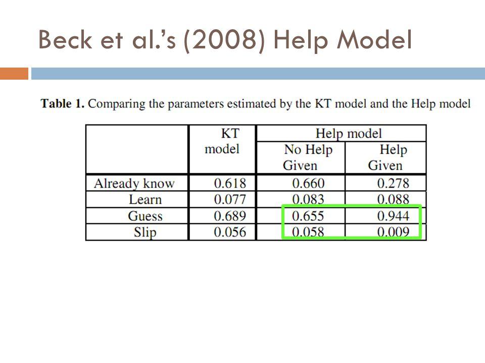 Beck et al.'s (2008) Help Model