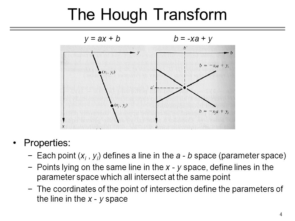 4 The Hough Transform Properties: −Each point (x i, y i ) defines a line in the a - b space (parameter space) −Points lying on the same line in the x - y space, define lines in the parameter space which all intersect at the same point −The coordinates of the point of intersection define the parameters of the line in the x - y space y = ax + bb = -xa + y