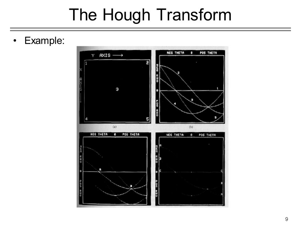 20 The Generalized Hough Transform Disadvantages −It requires a lot of storage and extensive computation (but it is inherently parallelizable!).