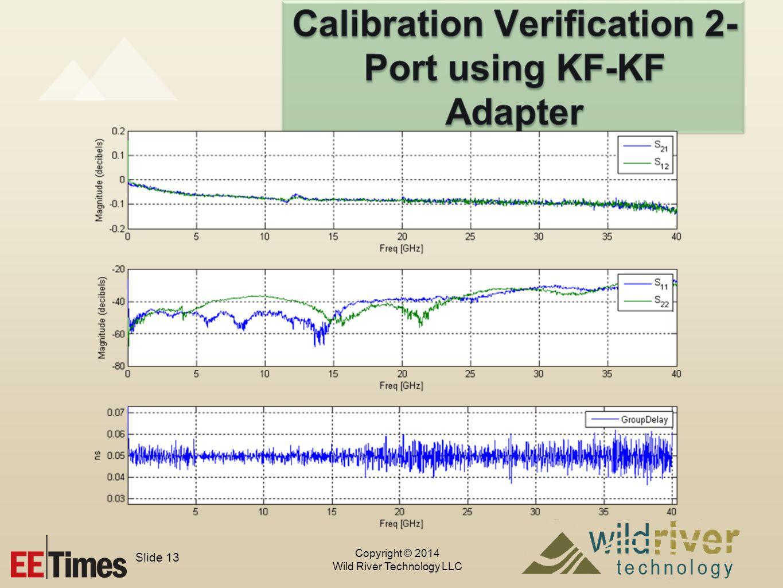 Copyright © 2014 Wild River Technology LLC Slide 13