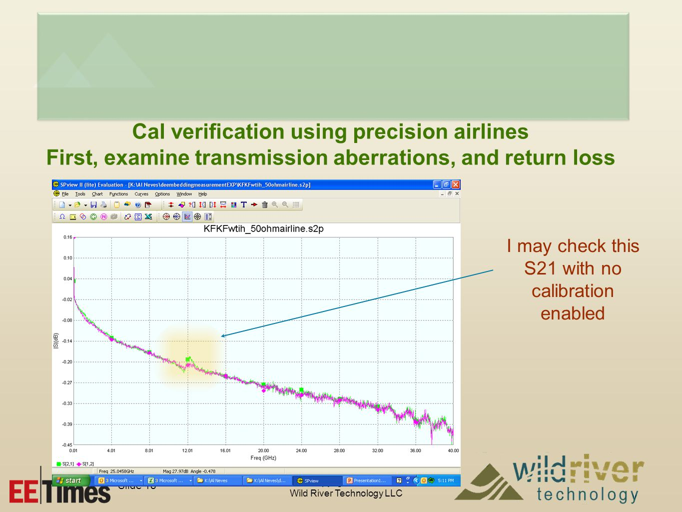 Copyright © 2014 Wild River Technology LLC Slide 18 Cal verification using precision airlines First, examine transmission aberrations, and return loss I may check this S21 with no calibration enabled