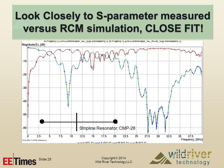 Copyright © 2014 Wild River Technology LLC Slide 25 Stripline Resonator, CMP-28